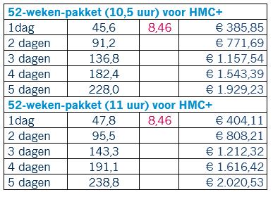 HMC tarieven 2021